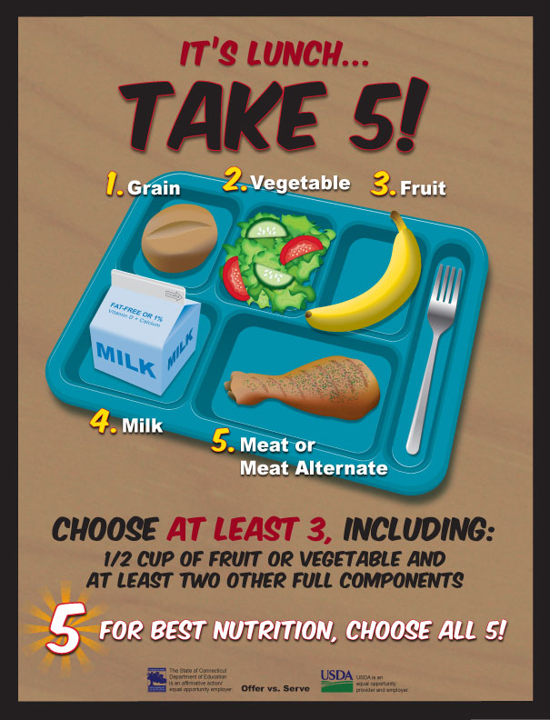 Usda School Lunch Posters